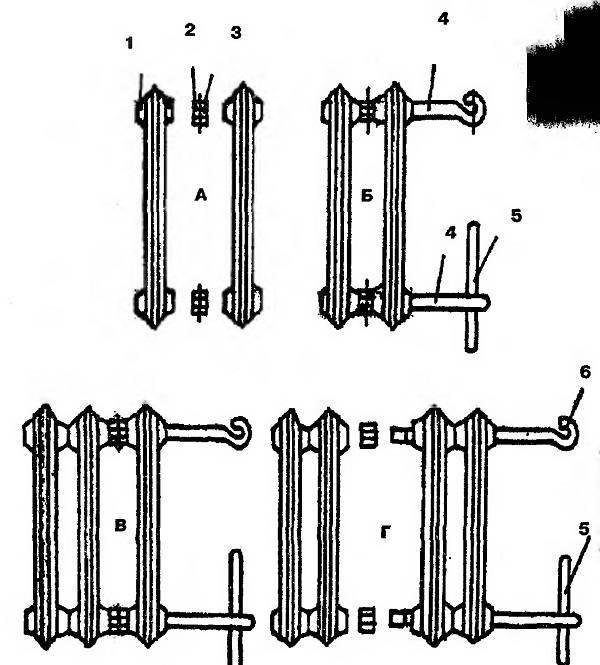 Как разобрать и собрать чугунный радиатор отопления своими руками
