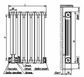 Как установить, разобрать и промыть чугунный радиатор расчет, покраска, прочистка чугунной батареи