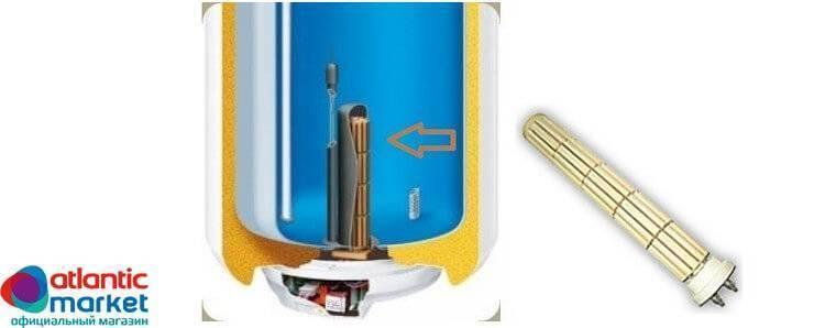 Водонагреватели электролюкс с сухими тенами - микроклимат в квартире и доме