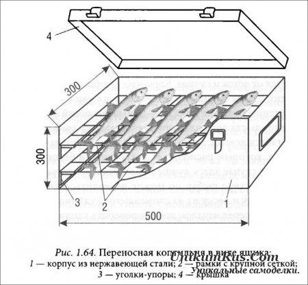 Домашняя коптильня с гидрозатвором: обзор устройства, делаем сами