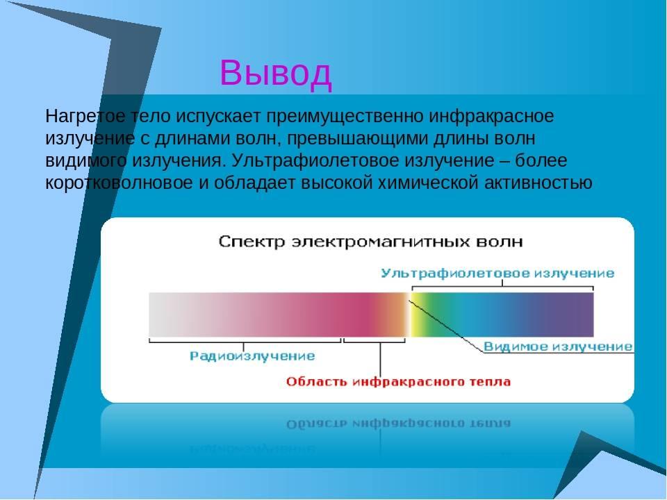 Инфракрасное излучение польза и вред для человека - лучшее отопление