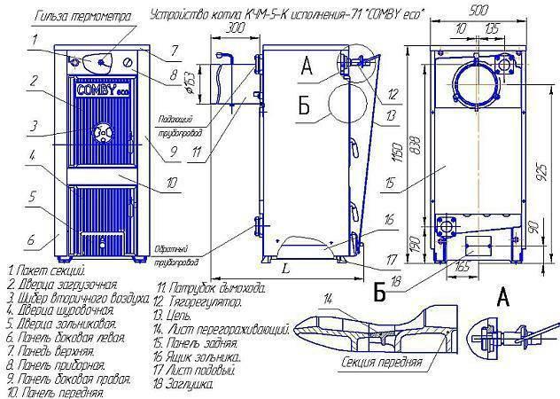 Котел кчм: технические характеристики, установка, модельный ряд, принцип работы