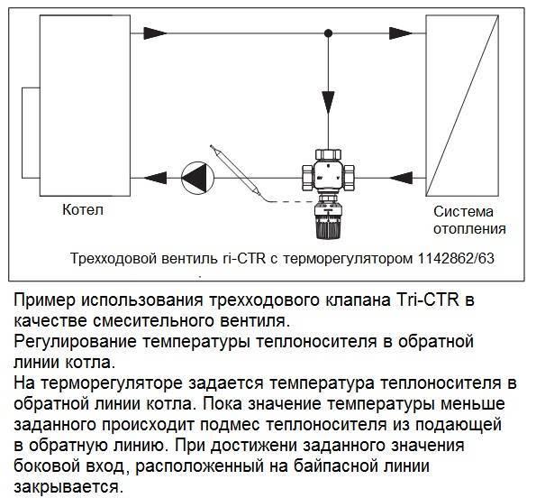 Что такое трёхходовой клапан — виды и принцип работы. жми!