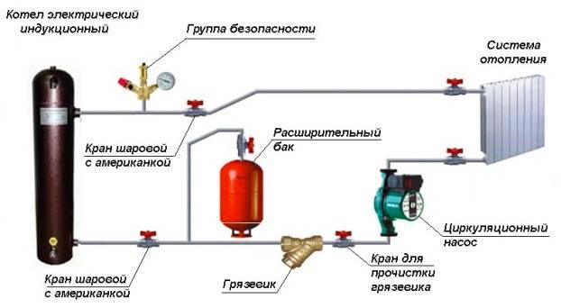 Схема подключения электрического котла отопления своими руками