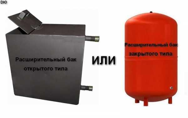 Расширительный бак для отопления - необходимость