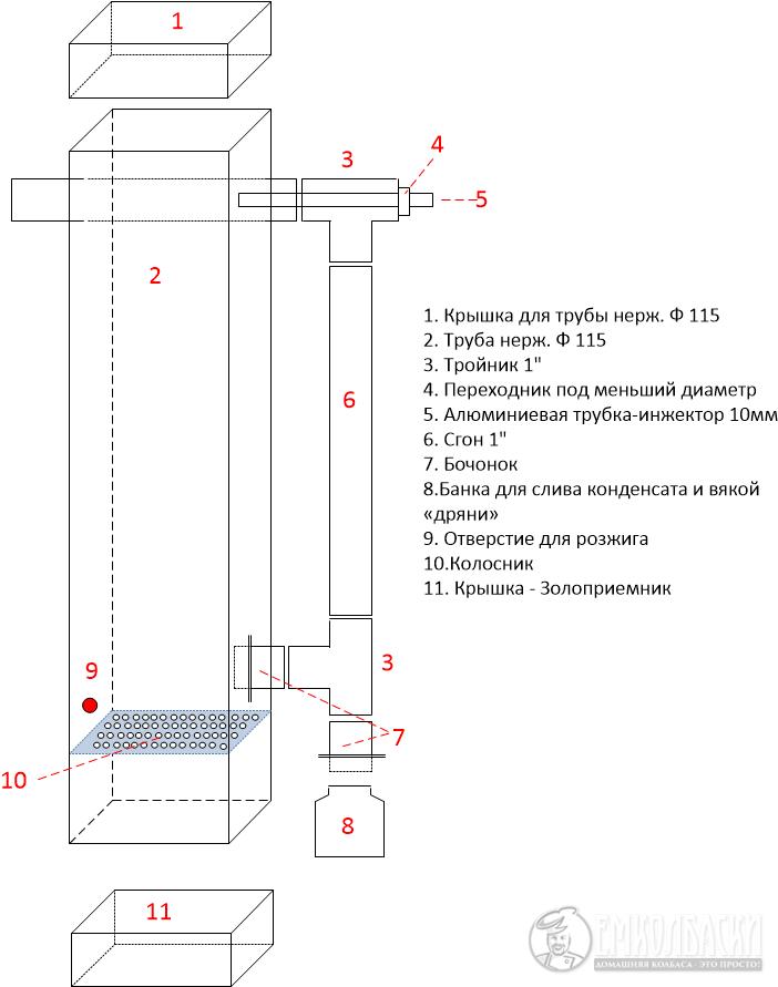 Дымогенератор своими руками чертежи и фото пошаговая инструкция