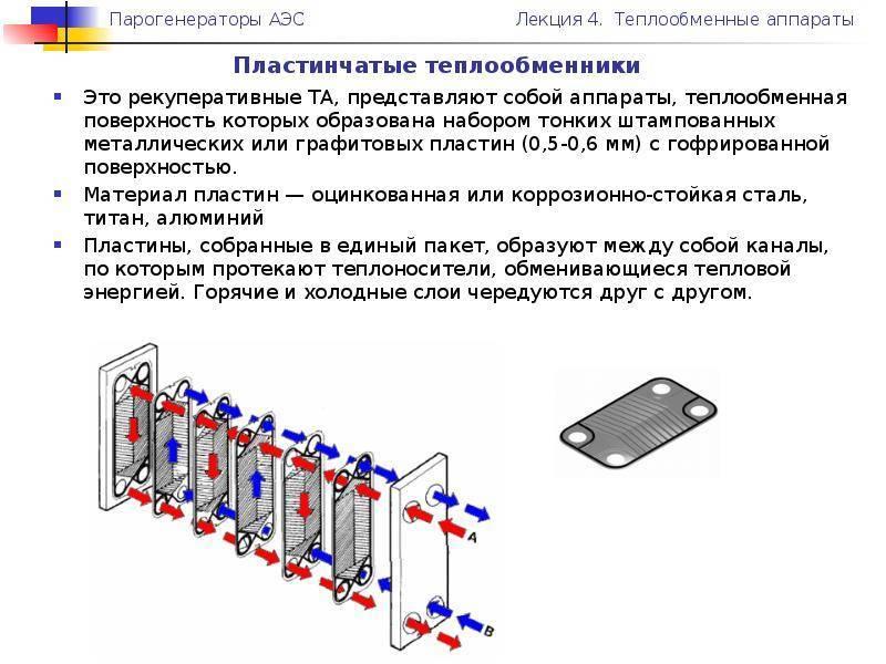 Сравнение пластинчатых и кожухотрубных теплообменных аппаратов   статья в журнале «молодой ученый»