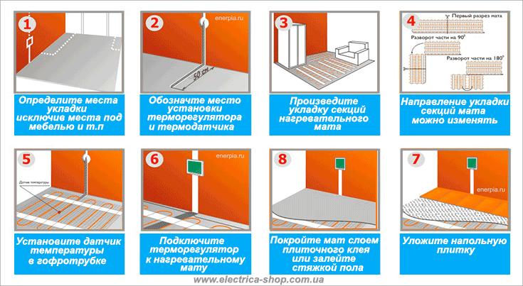 Как уложить водяной теплый пол под плитку – правила укладки своими руками