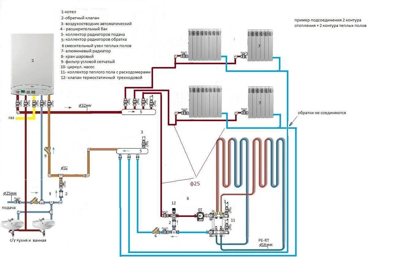 Схемы отопления с двухконтурным котлом: наиболее приемлемые