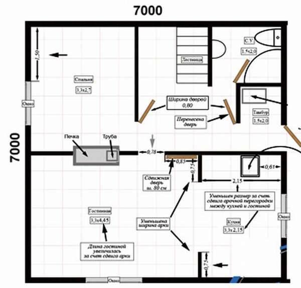Внутренняя планировка дома с русской печкой 10х10. проект дома с печным отоплением - делаем планировку заранее