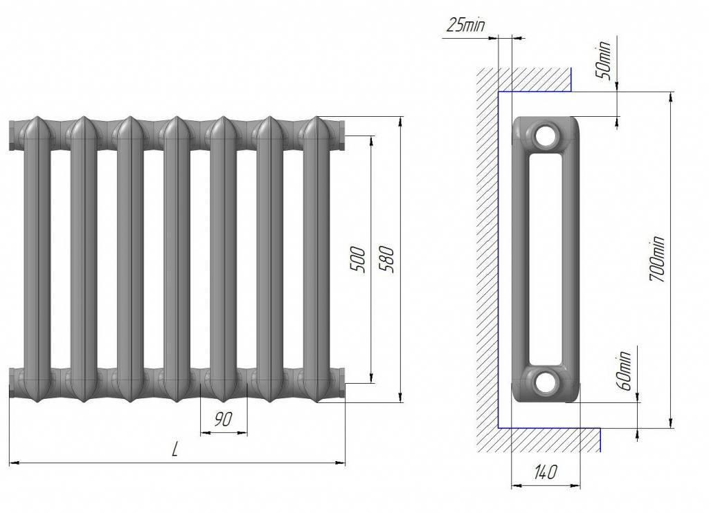 Современные чугунные батареи: еврочугун, евро радиаторы отопления
