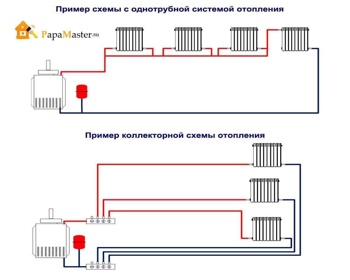 В чём отличия двухтрубной и однотрубной системы отопления частного дома: достоинства и недостатки каждого типа