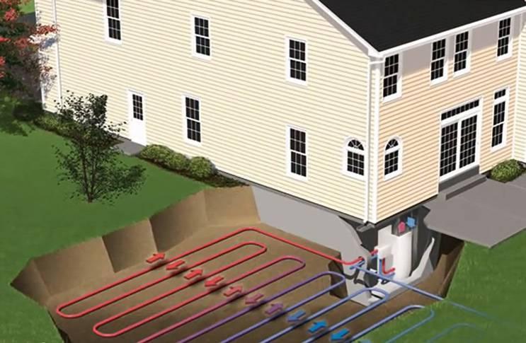 Геотермальное отопление: особенности и принцип работы геотермальной установки для отопления дома