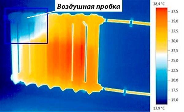 Воздушная пробка в системе отопления частного дома и квартиры — удаляем самостоятельно