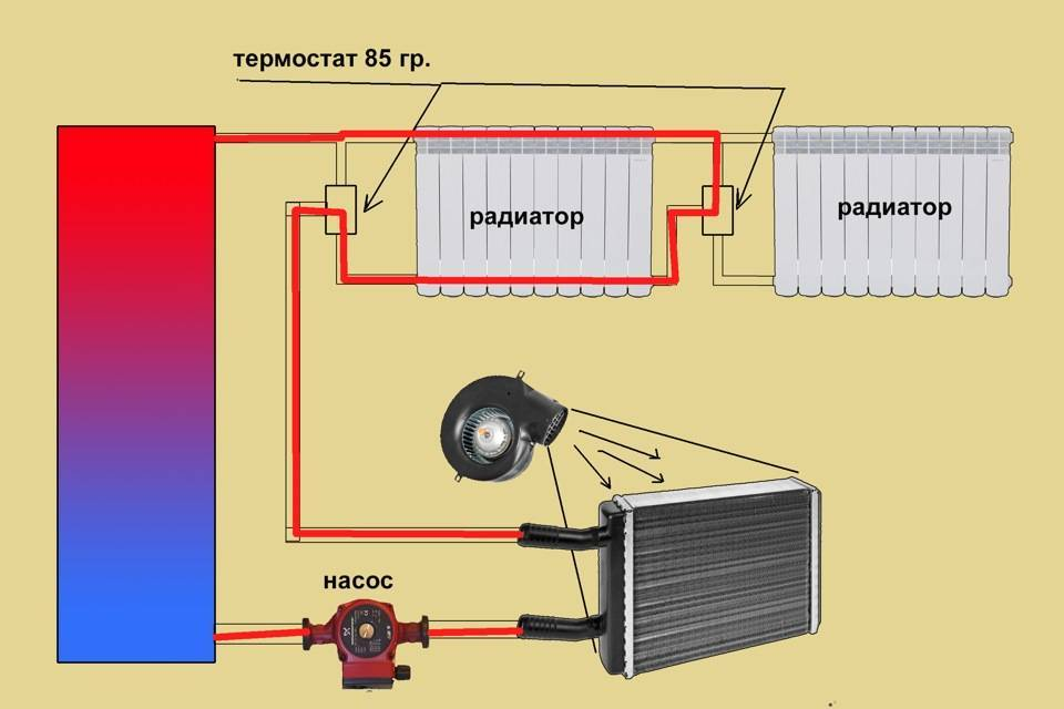 Как сделать отопление в гараже своими руками, плюсы обогрева дровами, характеристика электрической и газовой системы, преимущества использования радиатора, как выбрать котел и продумать схему, детальное фото и видео