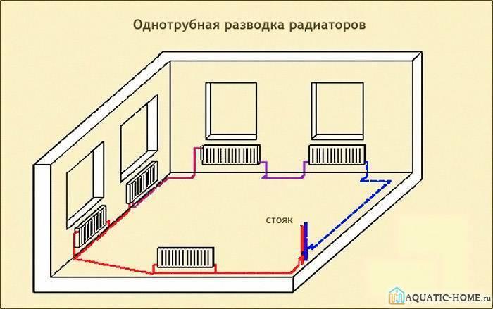 Как сделать отопление в частном доме: как правильно провести систему водяного отопления своими руками, что нужно для проведения, как организовать, переделать, как варить трубы, как установить эффективное отопление самостоятельно