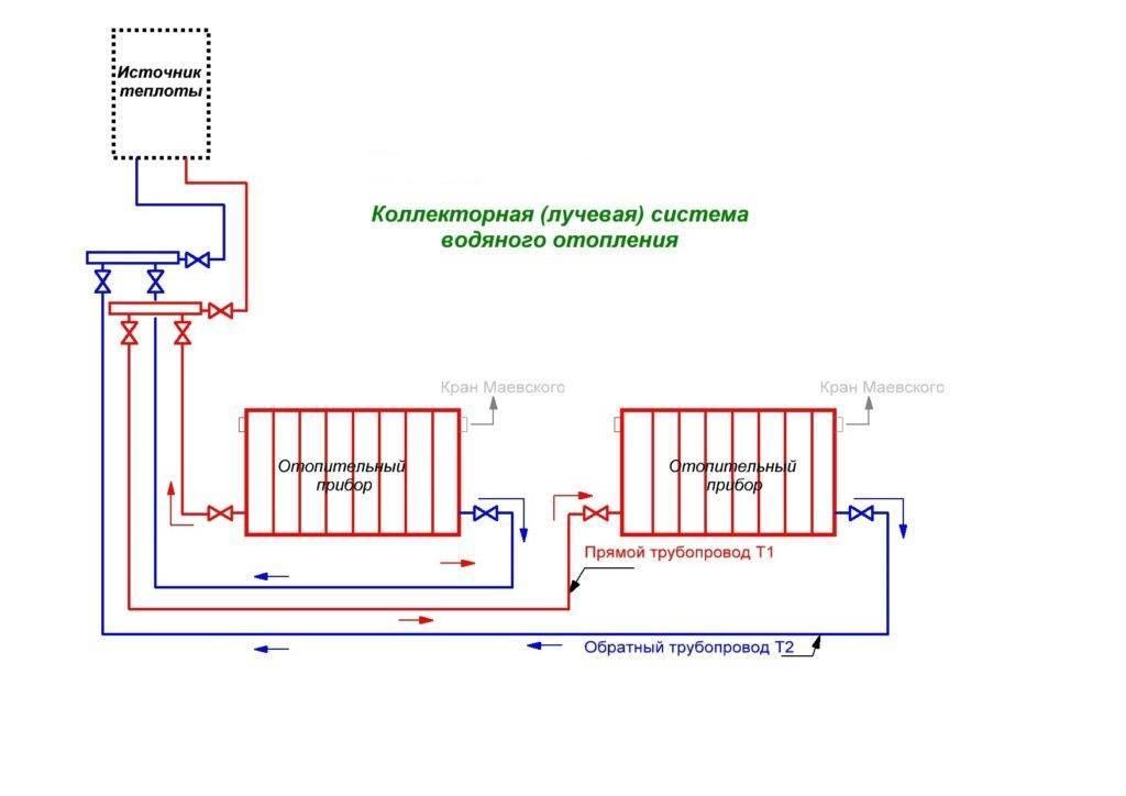 Схемы отопления - 95 фото проектирования и монтажа самых эффективных систем