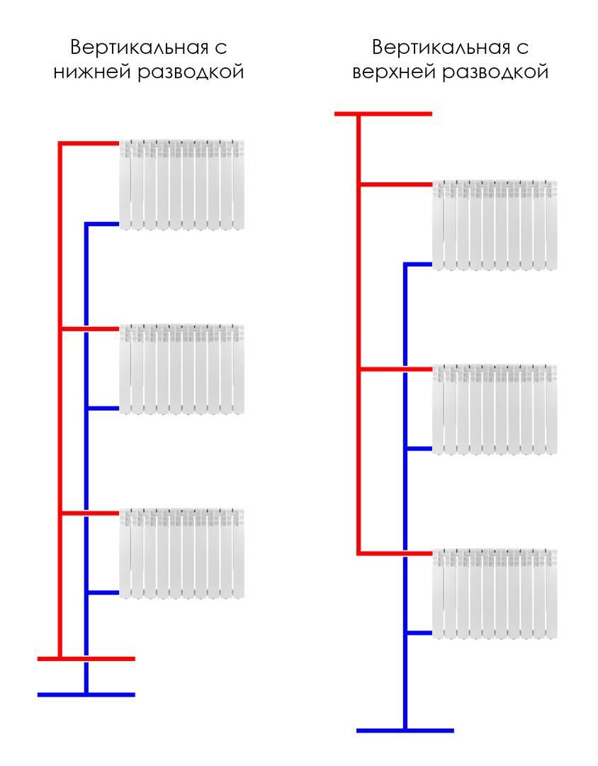 Однотрубная и двухтрубная система отопления: какая лучше, преимущества и недостатки, что выбрать, фото и видео примеры