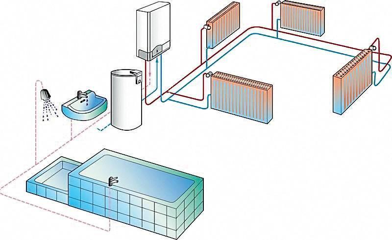 Как сделать электрическое отопление на даче?