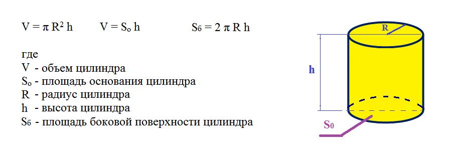 Объем трубы: формула расчета, как рассчитать, посчитать объём жидкости в трубопроводе