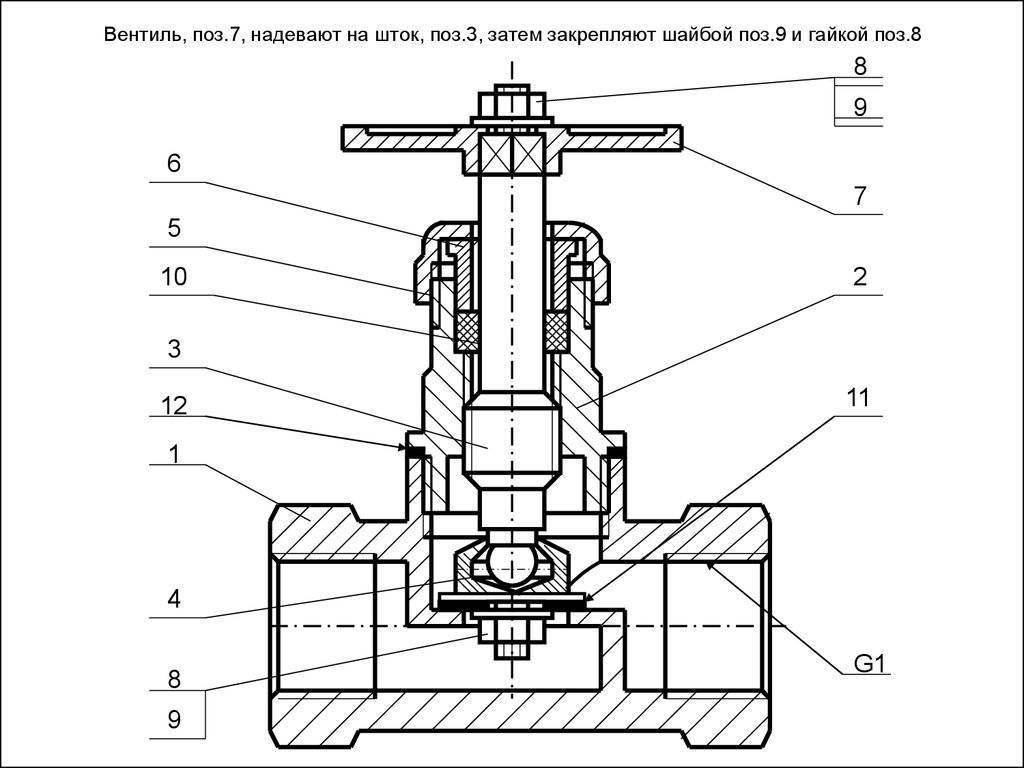 Водопроводный вентиль: шаровый, на трубу, устройство