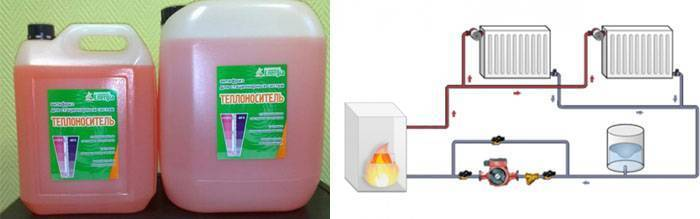 Антифриз для системы отопления загородного дома - какой купить и как залить