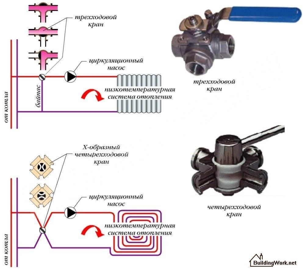 Трехходовой клапан для твердотопливного котла: подбор, принцип работы, расчет