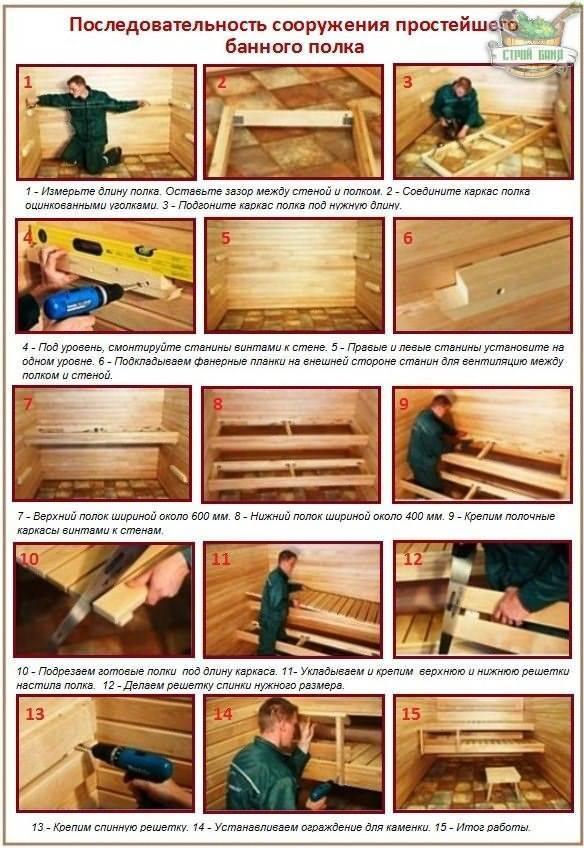 Как сделать вентиляцию в бане правильно: своими руками, пошаговое руководство, схемы, в парилке и предбаннике
