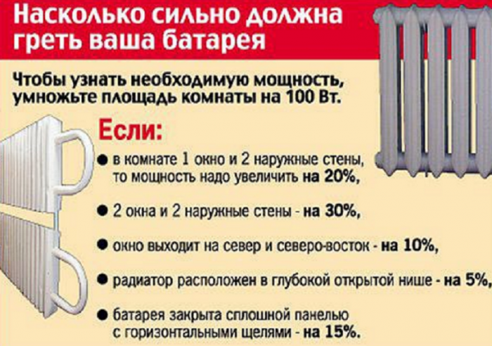 Алюминиевые радиаторы отопления: технические характеристики