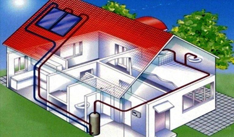 Жидкость незамерзающая тёплый дом 10л 65*с