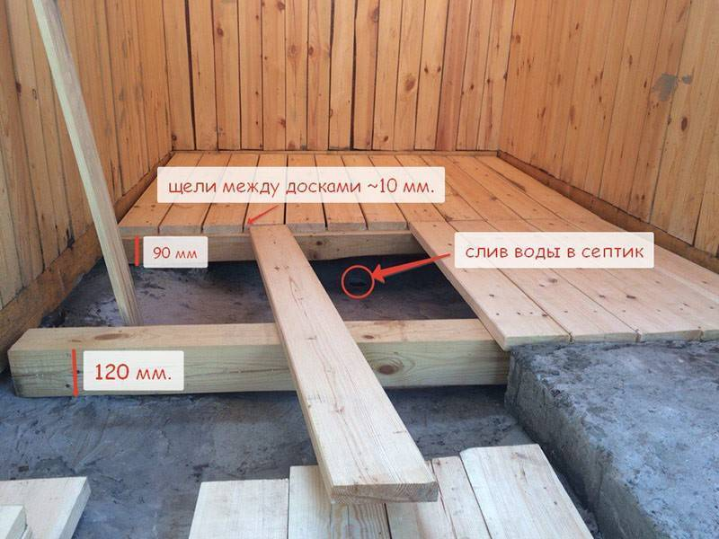 Как утеплить баню: утепление бани изнутри своими руками, гидроизоляция бани, утепление сауны