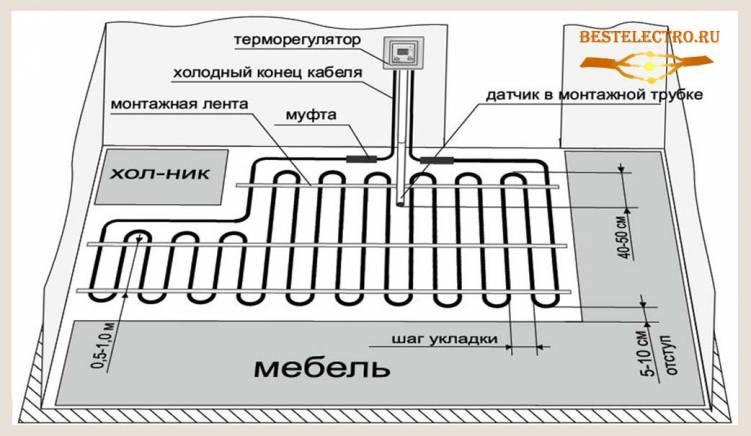 Монтаж электрического теплого пола - своими руками