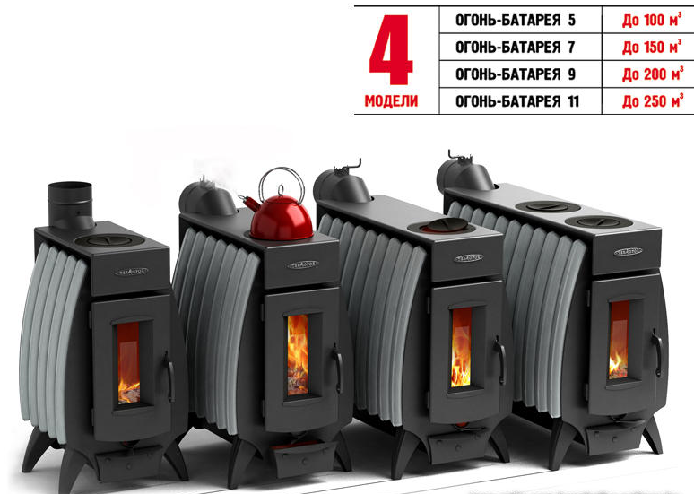 Огонь-батарея 7б (термофор) — отопительная дровяная печь для помещений до 150 куб.м с теплообменником для нагрева воды.