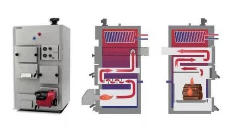 Комбинированный котел для отопления частного дома: разновидности