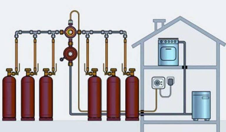 Отопление частного дома газовыми баллонами расход | всё об отоплении