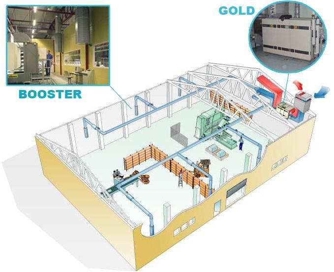Какое выбрать автономное отопление производственного помещения?