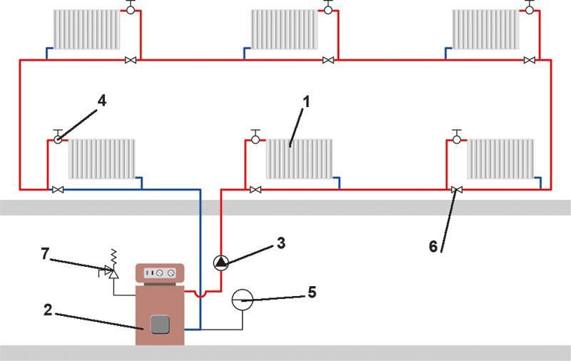 Принципиальная схема отопления: видео-инструкция по монтажу своими руками, особенности отопительных  систем, цена, фото