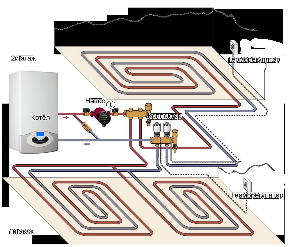 Система отопления ленинградка. как сделать теплый пол от отопления