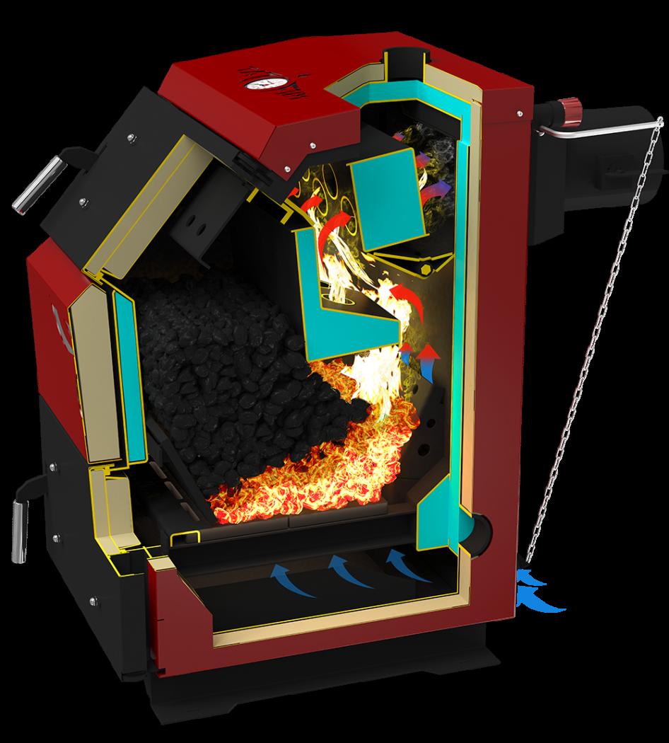 Экономный котел твердотопливный двухконтурный длительного горения