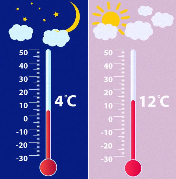 Температура горячей воды: нормы подачи, ответственность