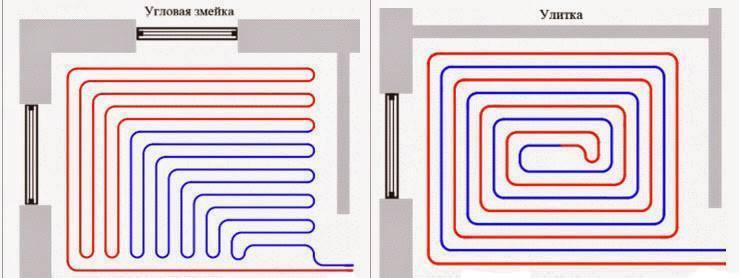 Как рассчитывается расход труб для монтажа теплых полов