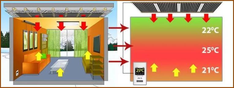 Водяное отопление своими руками - система отопления