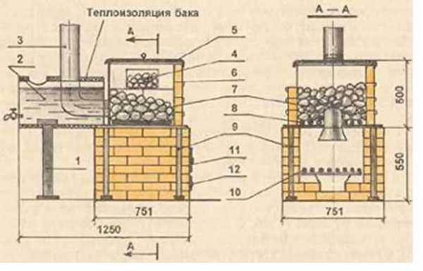 Строим печь для бани самостоятельно: проекты из популярных материалов и инструкции по постройке