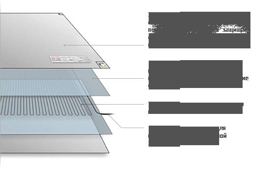Инфракрасное отопление плэн – пленочный обогреватель