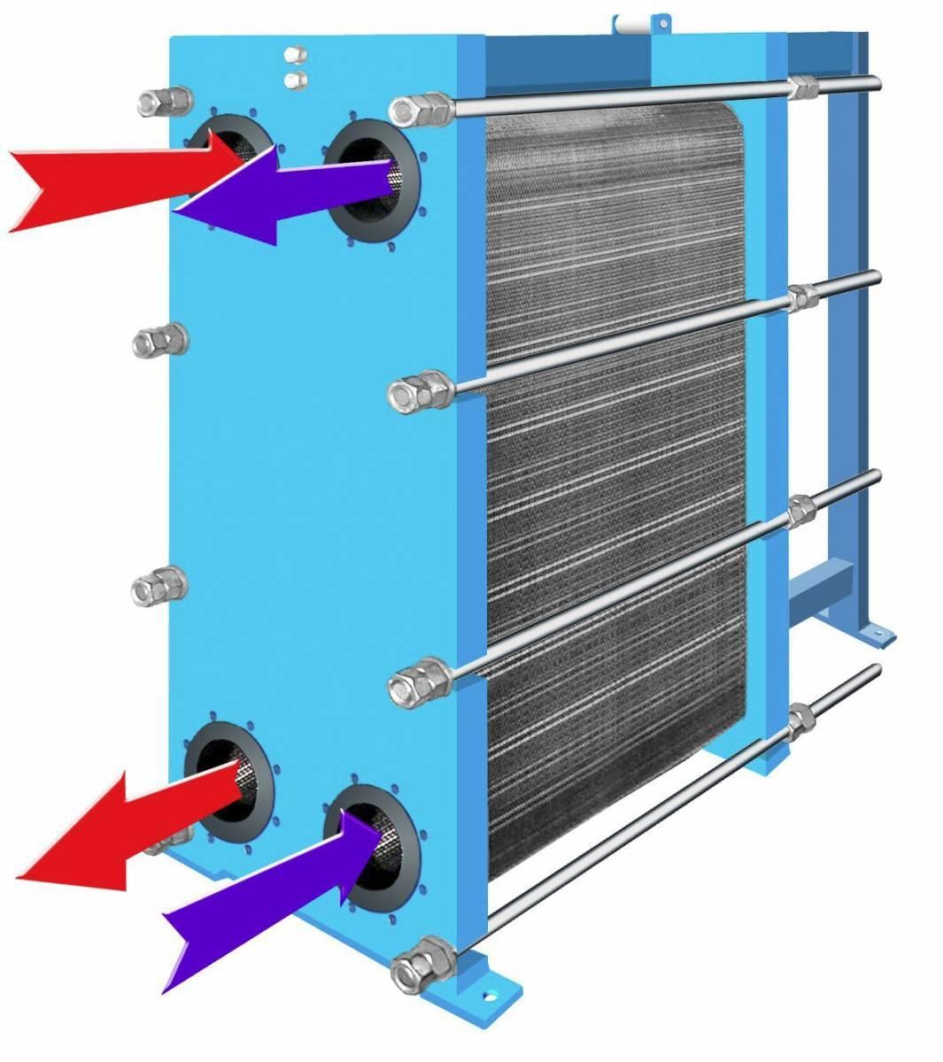 Konsulan.ruкак уменьшить разницу температур между подачей и обраткой