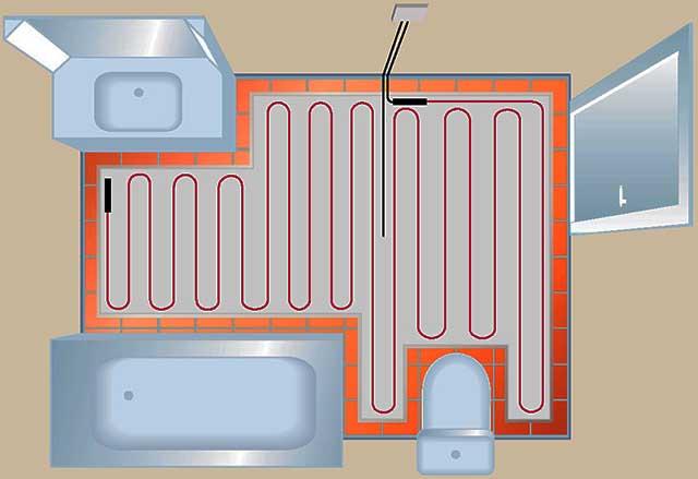 Максимальная длина контура теплого пола 16 трубой: определим длину контура для водяного теплого пола