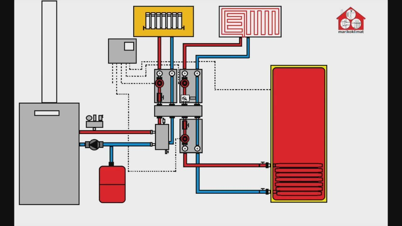 Бойлер косвенного нагрева для газового котла: схема подключения и особенности использования