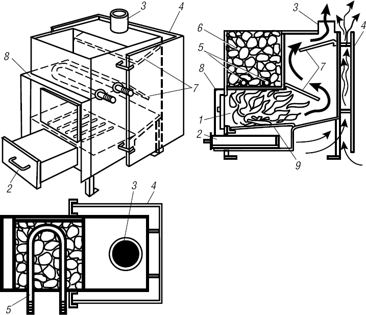 Железный камин (40 фото): как сделать дома своими руками печь с топкой