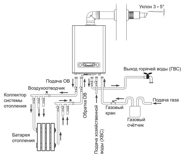 Изучаем настенный двухконтурный газовый котел navien — особенности конструкции, достоинства и недостатки