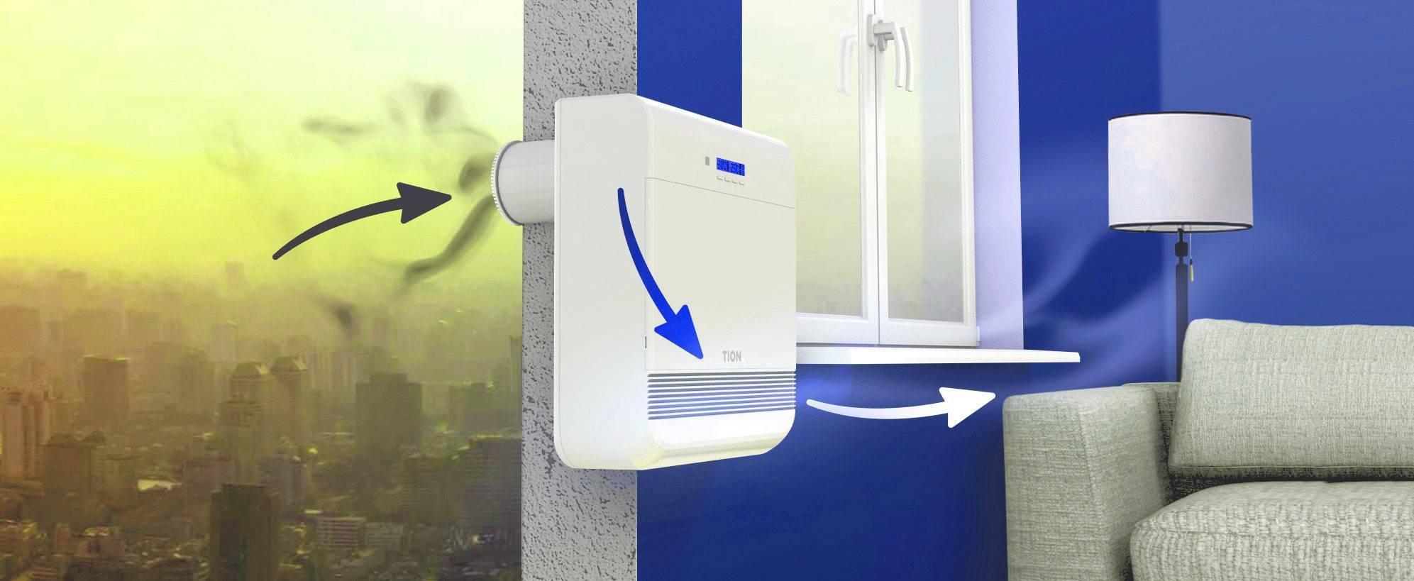 Использование приточной вентиляции с фильтрацией в квартире